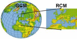 Vue d'une région à haute résolution dans un modèle
